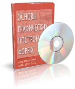 """Видеокурс """"ОСНОВЫ графических построений форекс"""""""